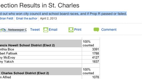 St. Charles County & Board Election Results