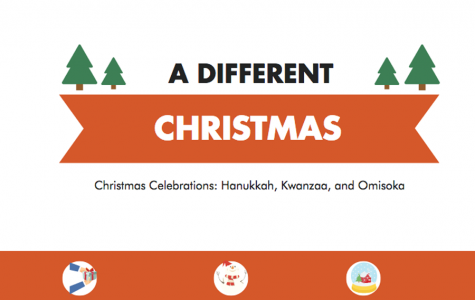 Different Christmastime Traditions [Multimedia]