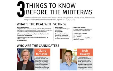 Three Things to Know Before the Midterms
