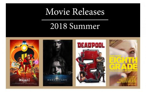 Top Ten Summer Movies