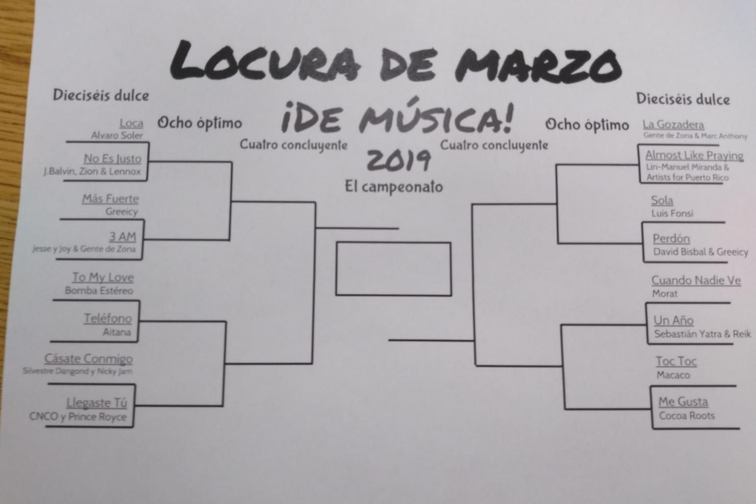 A bracket set up for Locura de Marzo by Spanish teacher Mrs. Green.