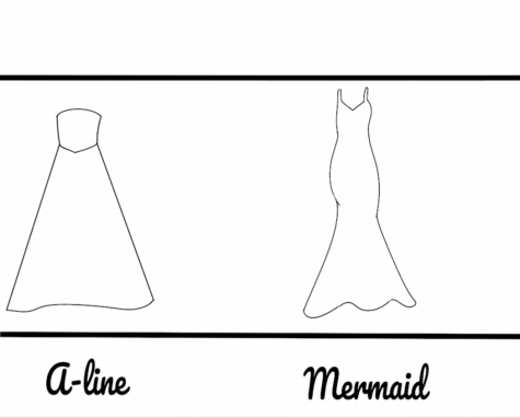 How to Pick Out a Prom Dress