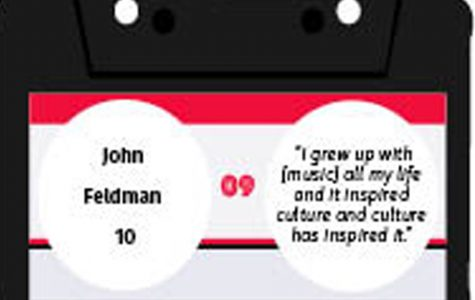 The Evolution of Music [Infographic]