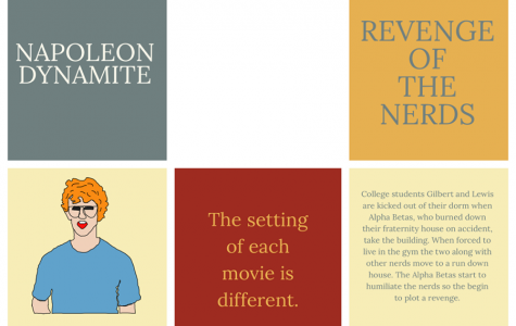 Comparing the Differences Between Two Famous 'Nerd' Movies [Infographic]