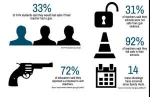 Infographic11314